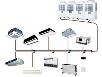 Klimatyzacja - dostawa, montaż, serwis, Nowy Sącz 16